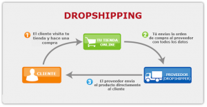 dropshipping-crossfit